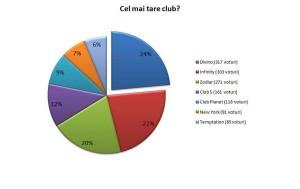 cel-mai-tare-club