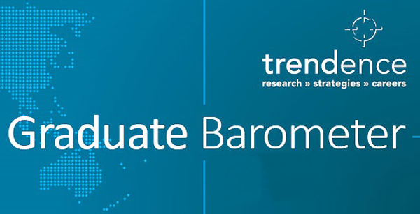 Graduate Barometer Europe (GBE) 2015
